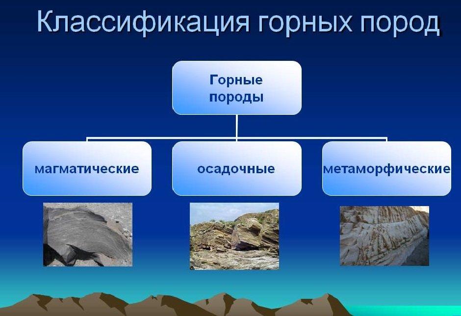 Горные породы и минералы как определяют