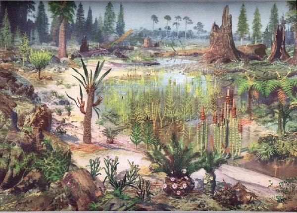Выживание в природе живых организмов