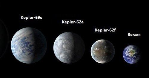 Планеты, похожие на Землю